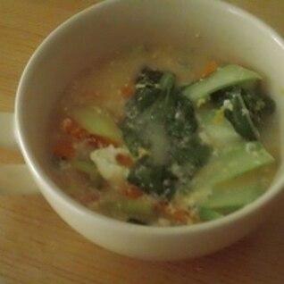 小松菜と人参の簡単スープ