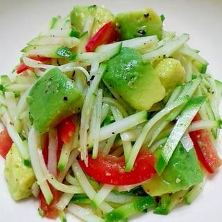 青パパイヤのアボカドサラダ