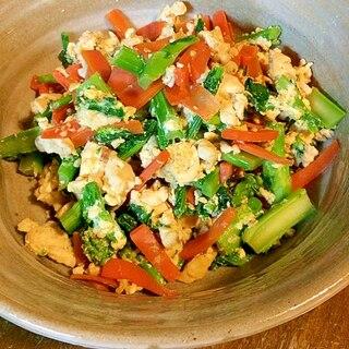 フライパンで簡単☆菜の花と豆腐炒め